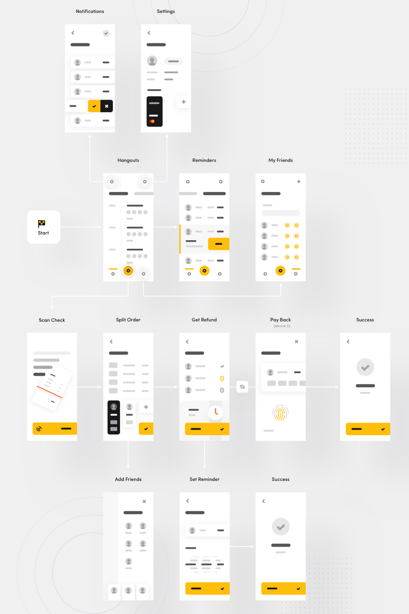 Hire UX Developers 10