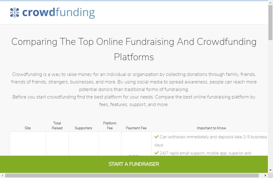 Crowdfunding Websites Examples 21