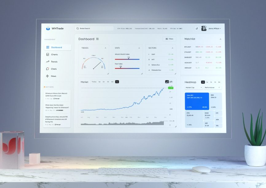 Google UX Metrics You Should Know to Improve Your Design 3